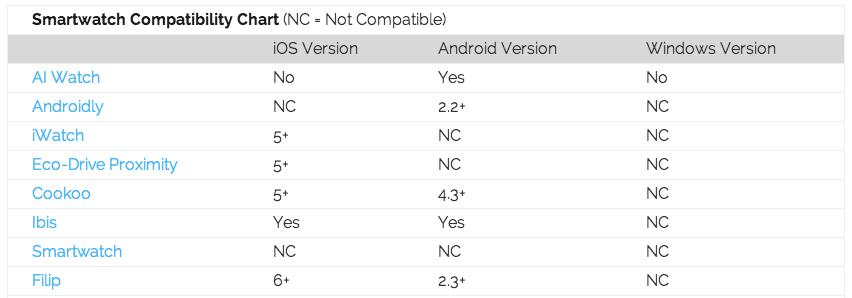 smartwatch compatibility