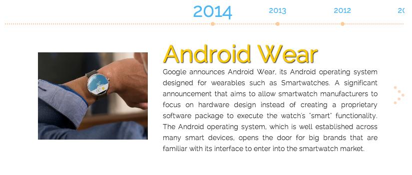 smartwatch timeline