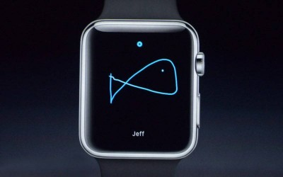 Is China the Main Target Market for the Apple Watch?