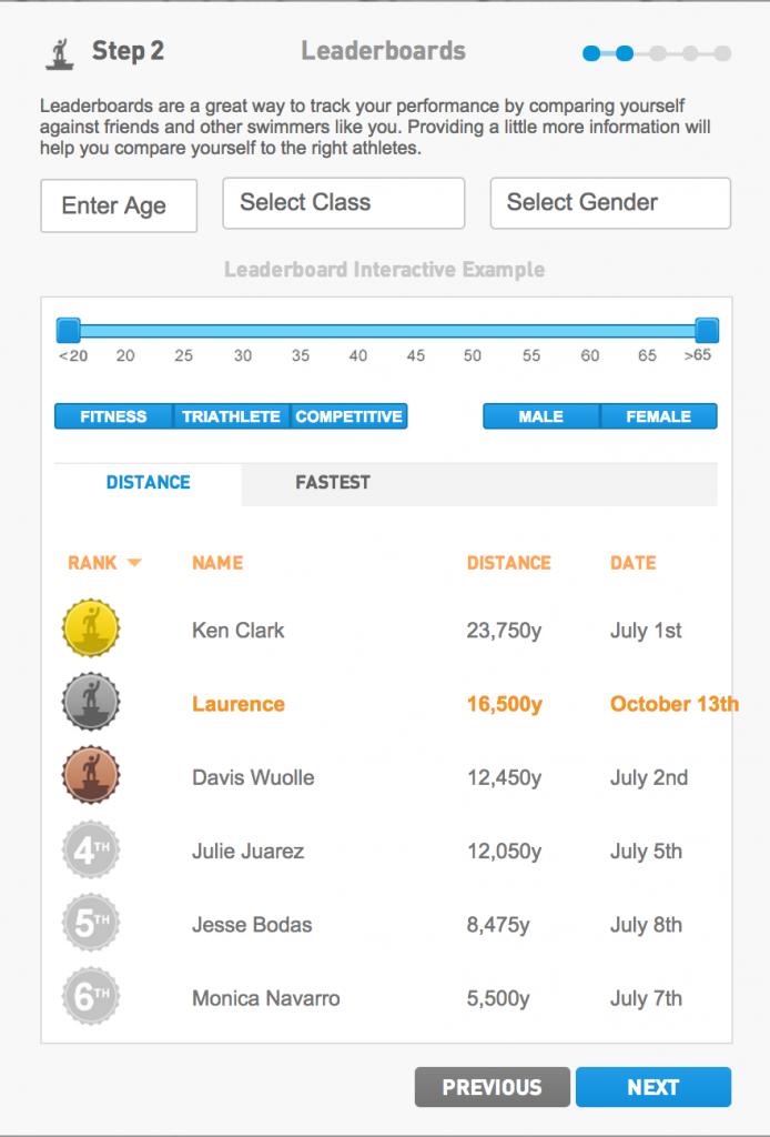 swim app leaderboard