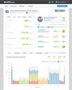 Swim Advanced Workout Analysis